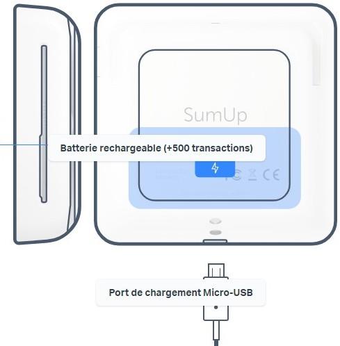 sumup air graphic 2
